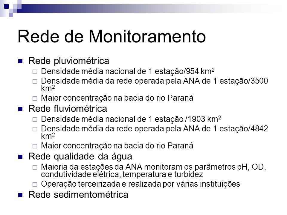 Rede de Monitoramento Rede pluviométrica Rede fluviométrica