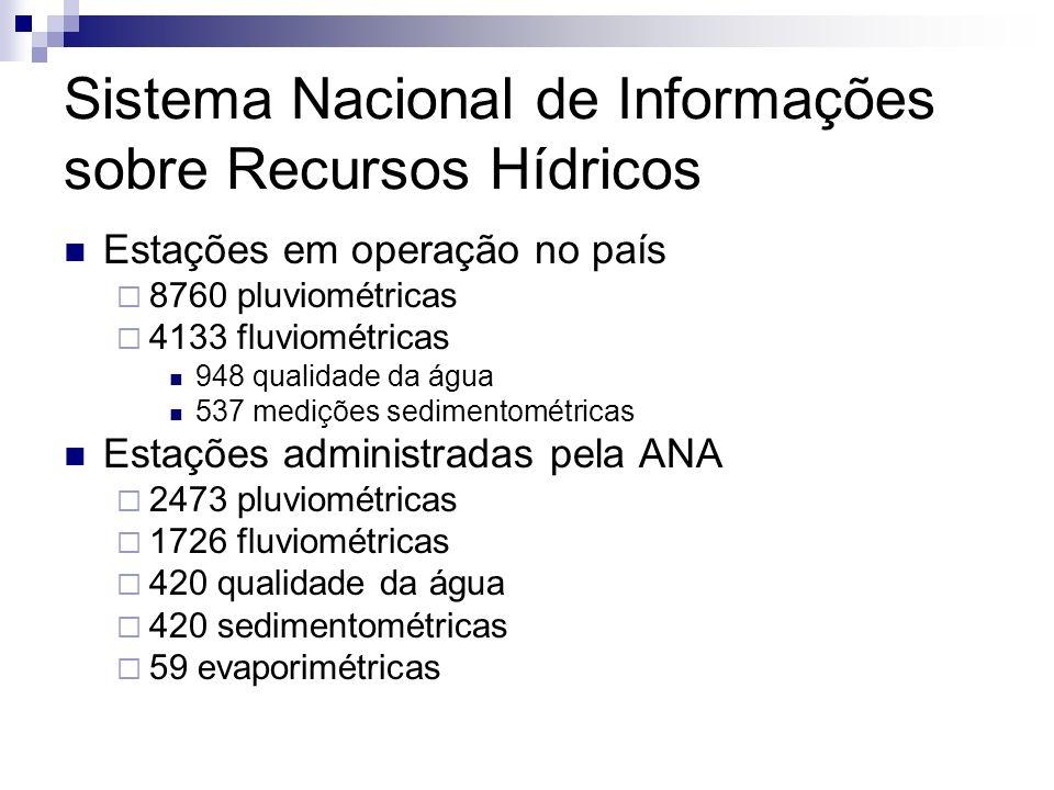 Sistema Nacional de Informações sobre Recursos Hídricos