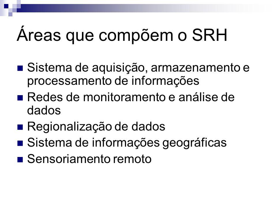 Áreas que compõem o SRH Sistema de aquisição, armazenamento e processamento de informações. Redes de monitoramento e análise de dados.