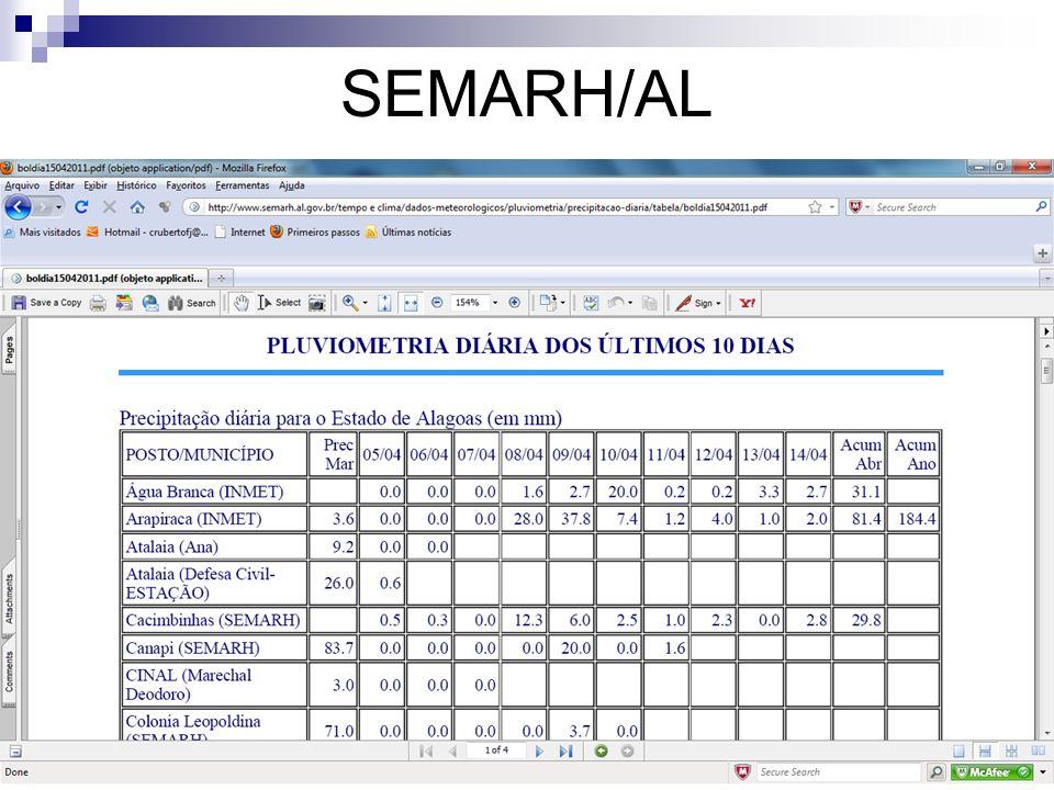 SEMARH/AL