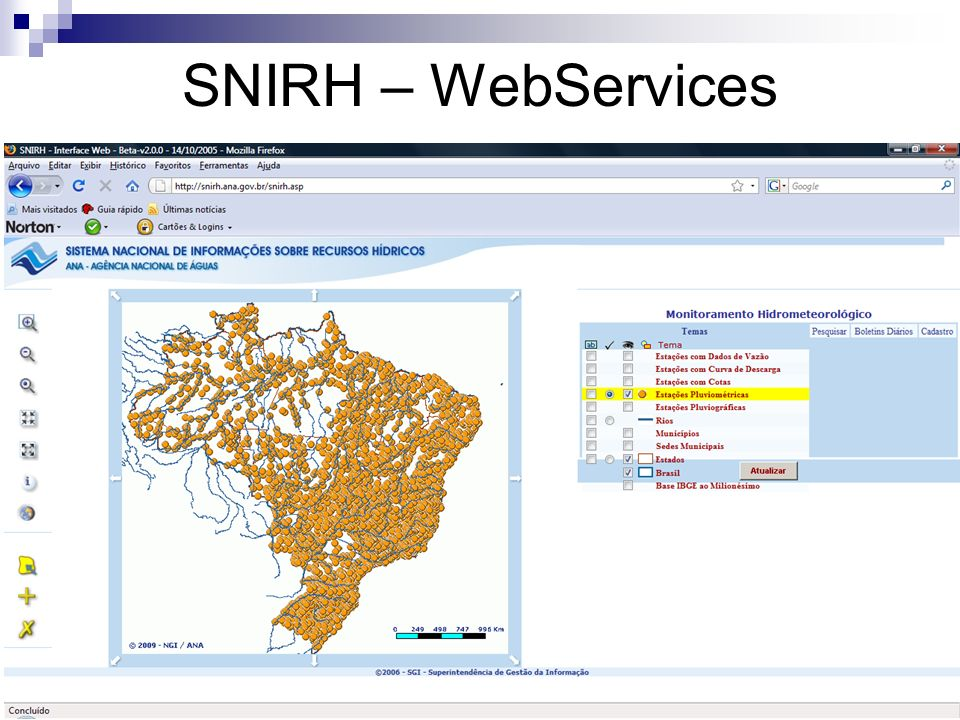 SNIRH – WebServices