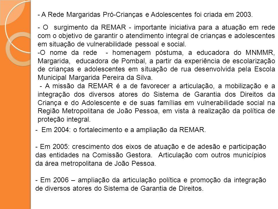 - A Rede Margaridas Pró-Crianças e Adolescentes foi criada em 2003.
