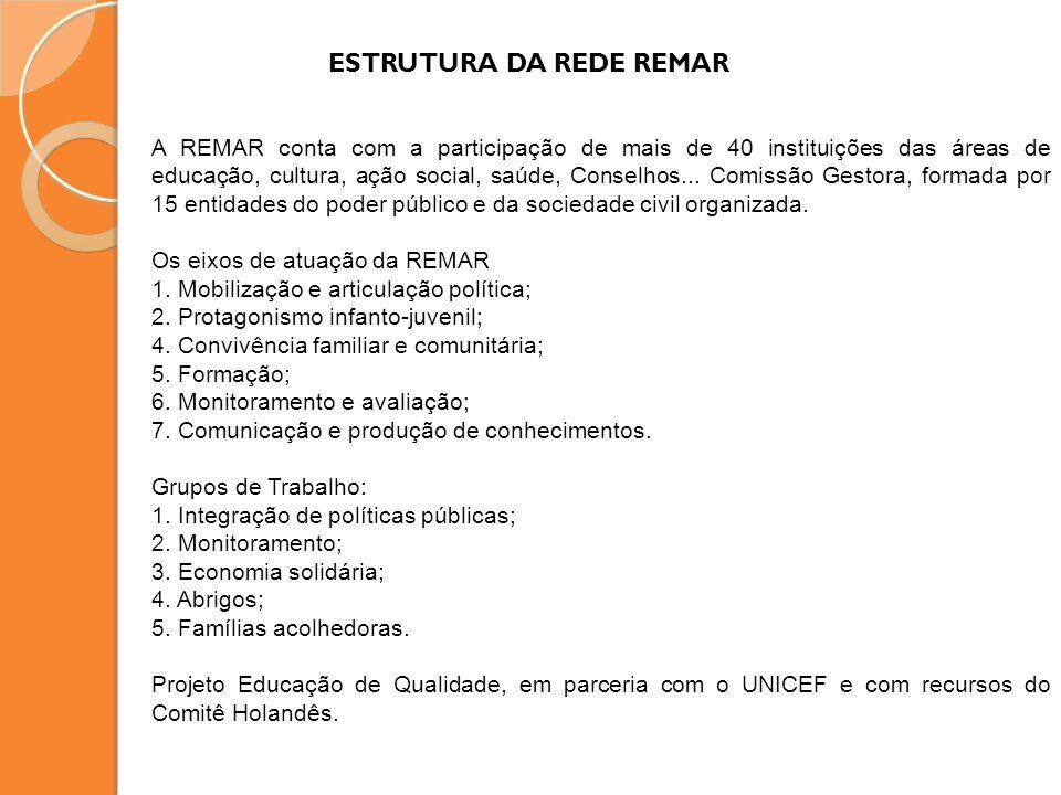 ESTRUTURA DA REDE REMAR