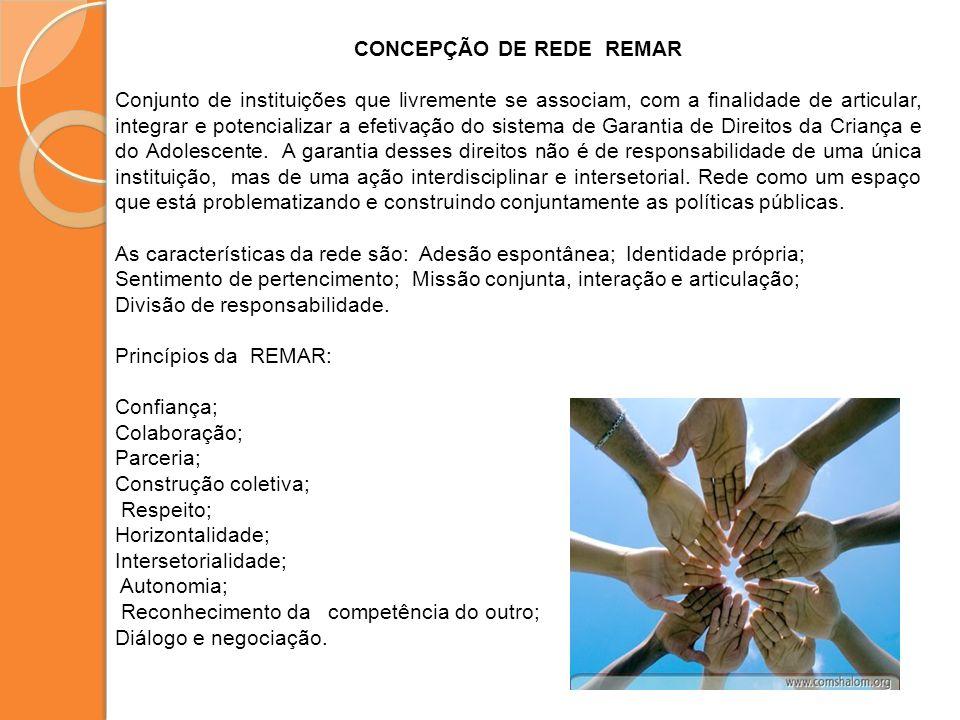 CONCEPÇÃO DE REDE REMAR