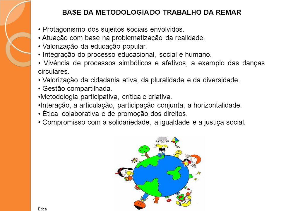 BASE DA METODOLOGIA DO TRABALHO DA REMAR