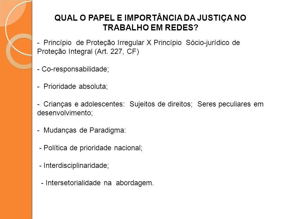 QUAL O PAPEL E IMPORTÂNCIA DA JUSTIÇA NO TRABALHO EM REDES