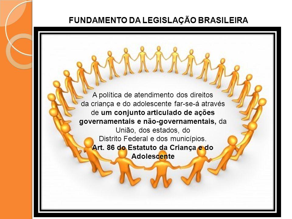 FUNDAMENTO DA LEGISLAÇÃO BRASILEIRA