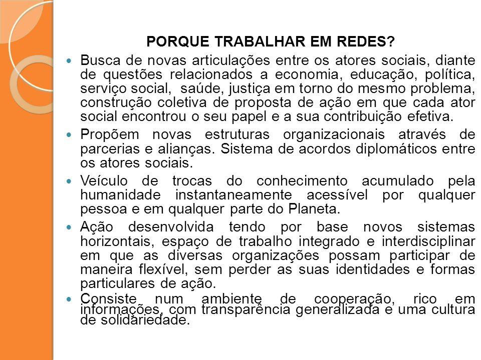 PORQUE TRABALHAR EM REDES