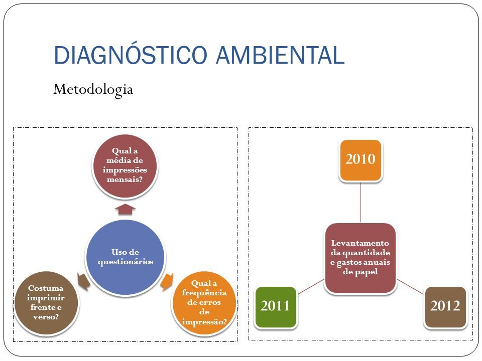 DIAGNÓSTICO AMBIENTAL