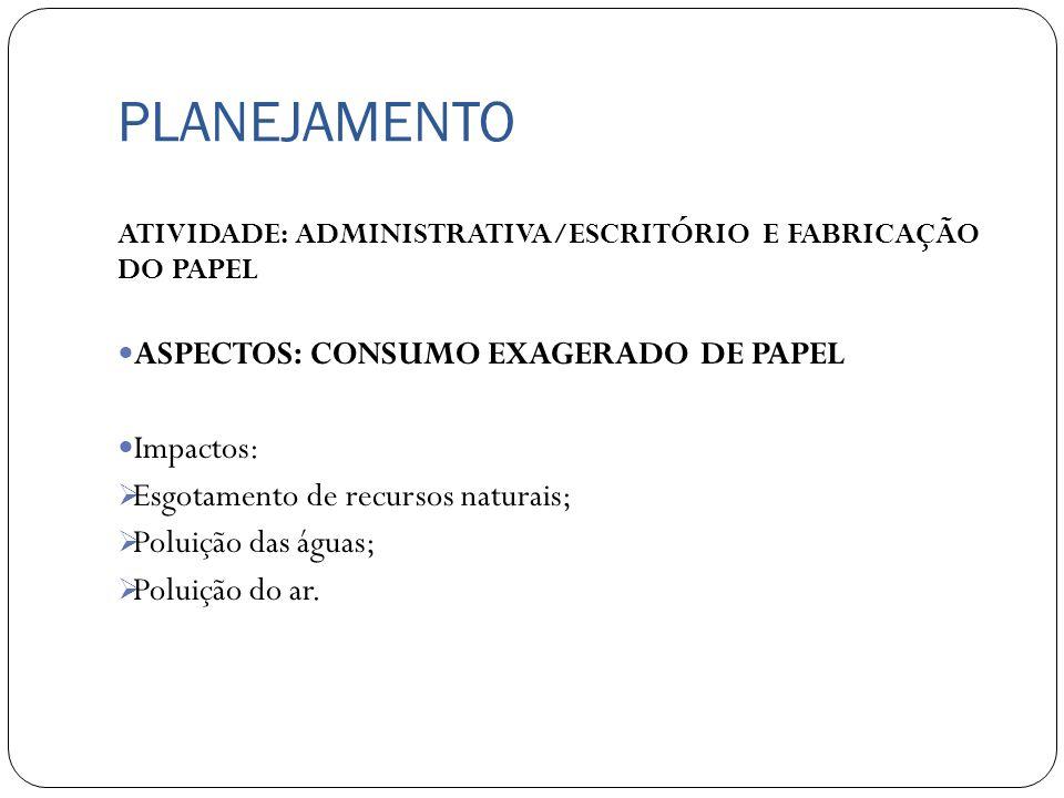 PLANEJAMENTO ASPECTOS: CONSUMO EXAGERADO DE PAPEL Impactos: