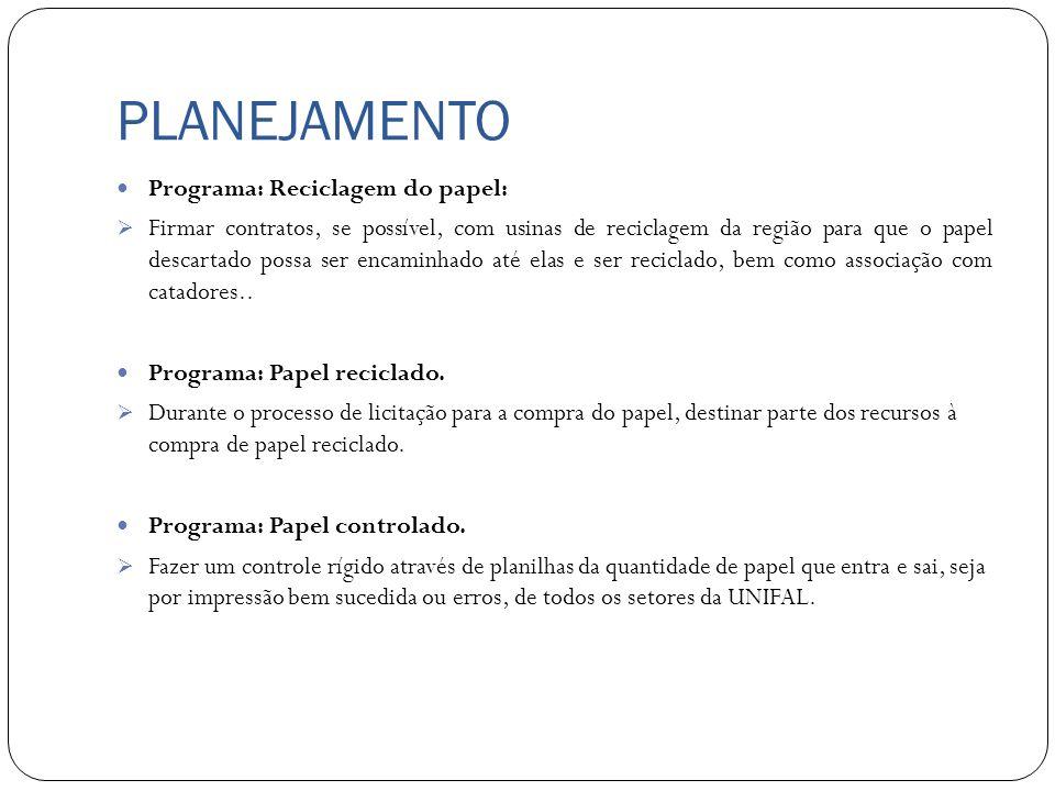 PLANEJAMENTO Programa: Reciclagem do papel: