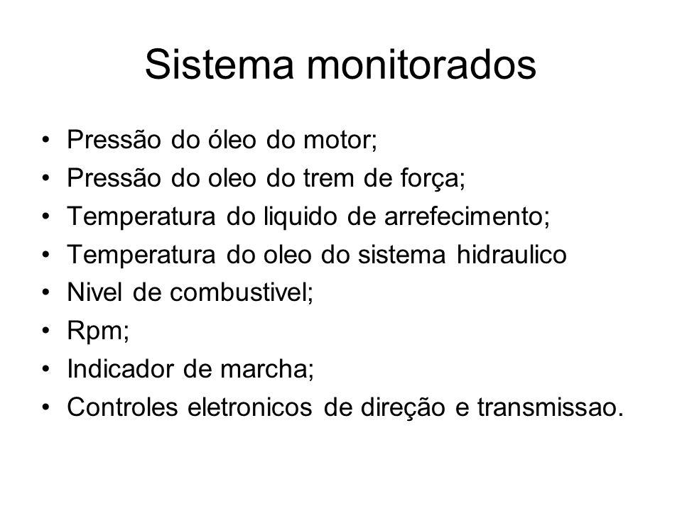Sistema monitorados Pressão do óleo do motor;