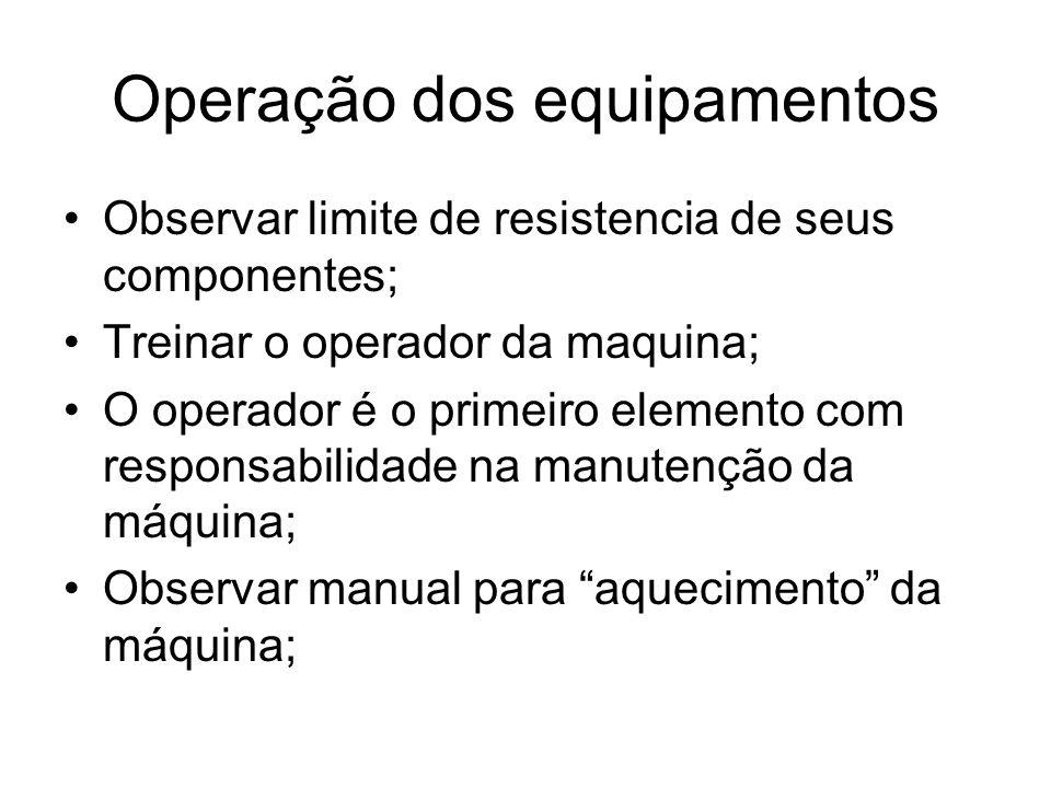Operação dos equipamentos