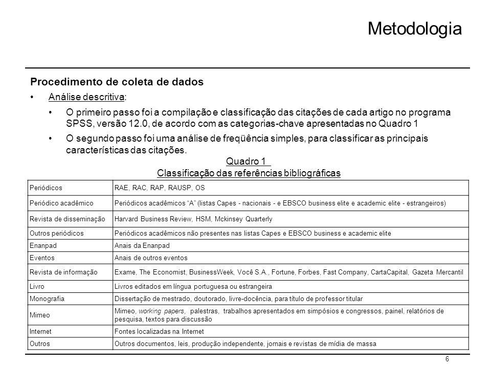 Quadro 1 Classificação das referências bibliográficas