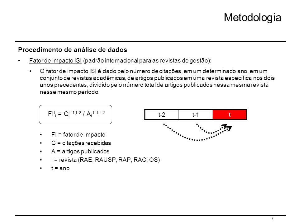 Metodologia Procedimento de análise de dados
