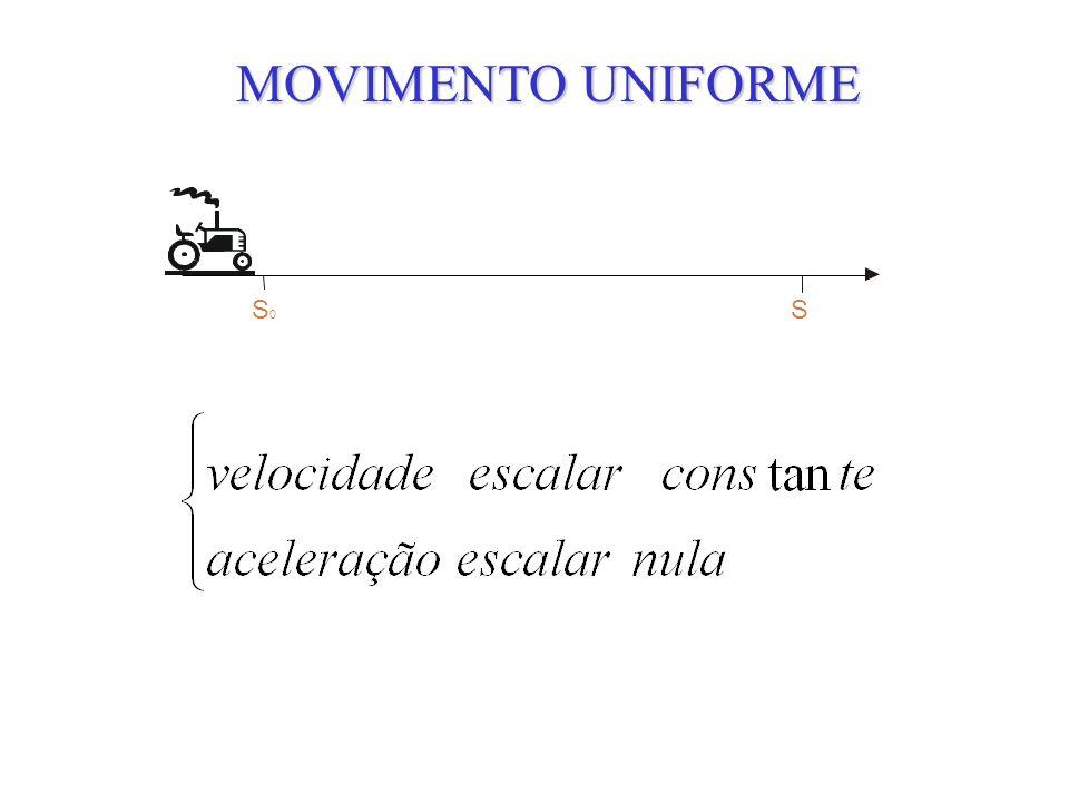 MOVIMENTO UNIFORME S