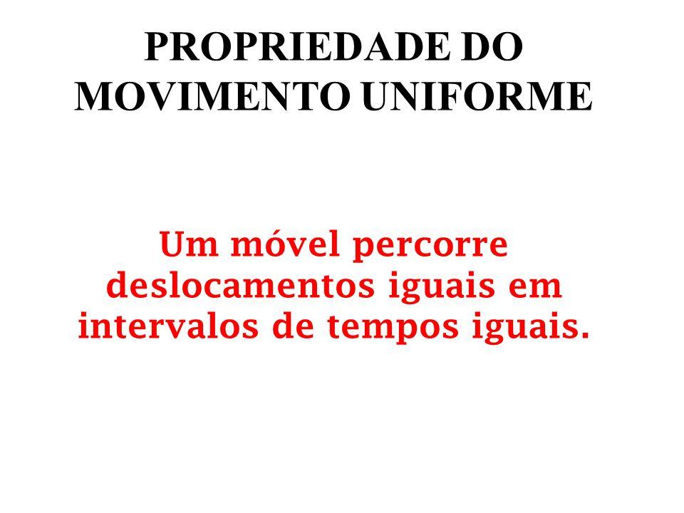 PROPRIEDADE DO MOVIMENTO UNIFORME