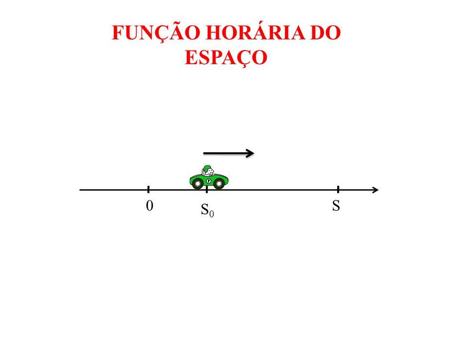 FUNÇÃO HORÁRIA DO ESPAÇO