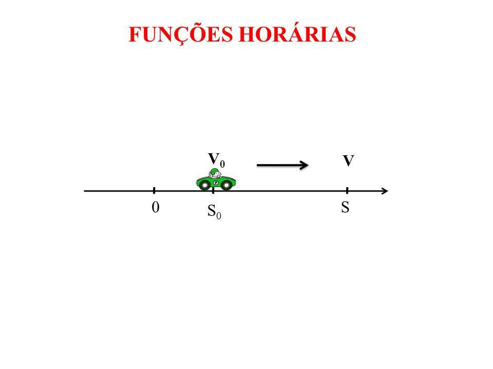 FUNÇÕES HORÁRIAS S0 S V0 V