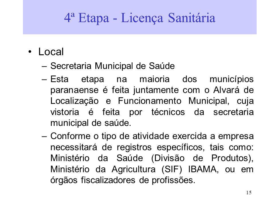 4ª Etapa - Licença Sanitária
