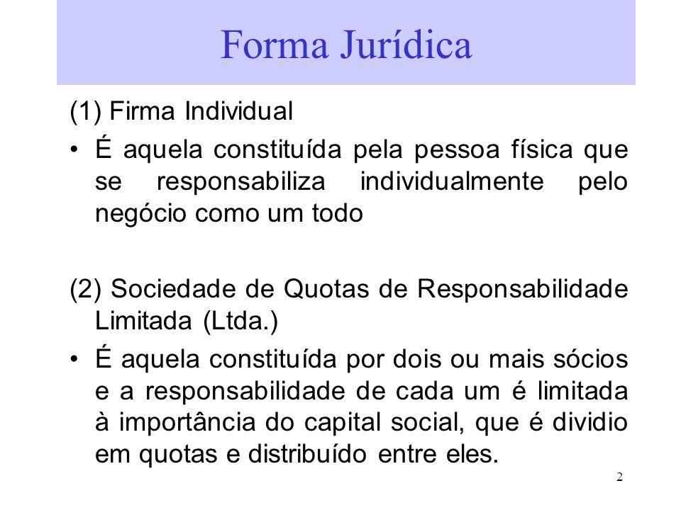 Forma Jurídica (1) Firma Individual