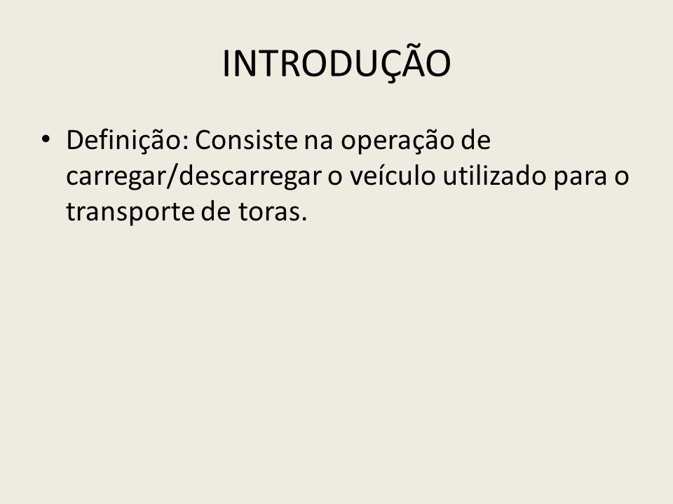 INTRODUÇÃO Definição: Consiste na operação de carregar/descarregar o veículo utilizado para o transporte de toras.