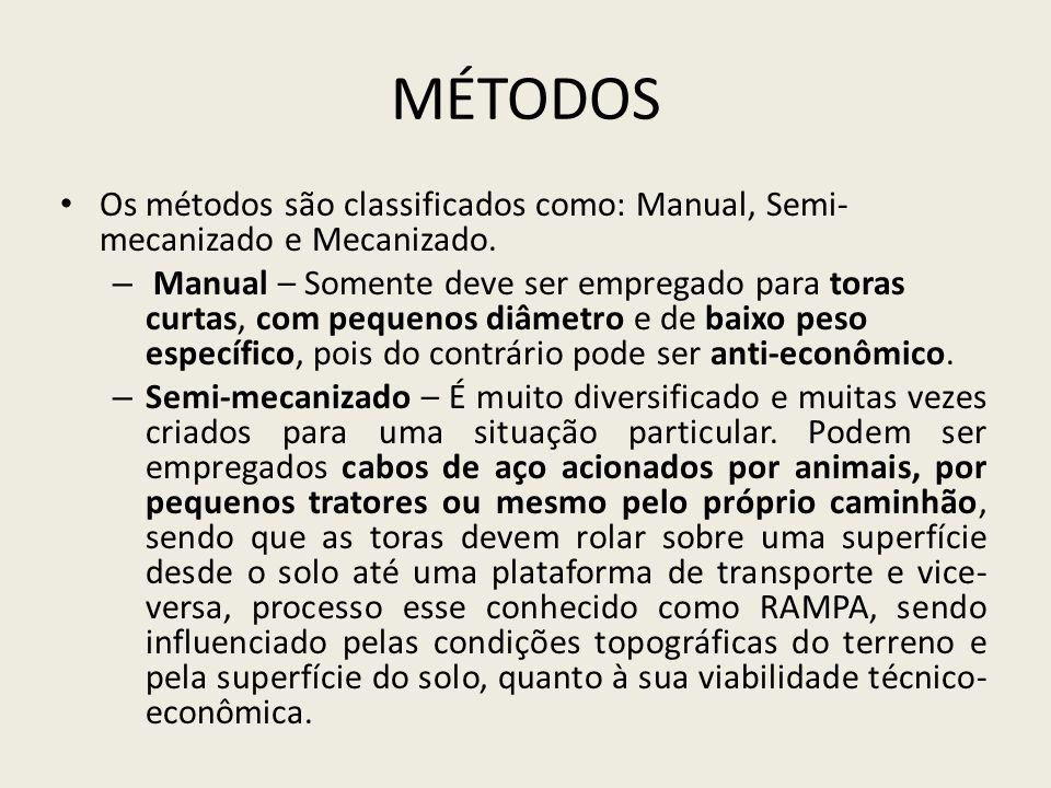 MÉTODOS Os métodos são classificados como: Manual, Semi-mecanizado e Mecanizado.