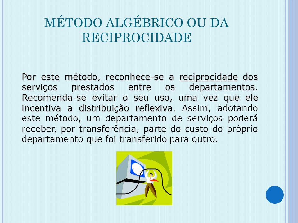 MÉTODO ALGÉBRICO OU DA RECIPROCIDADE