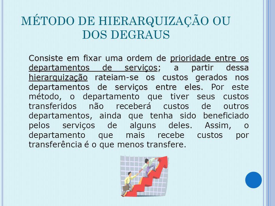 MÉTODO DE HIERARQUIZAÇÃO OU DOS DEGRAUS