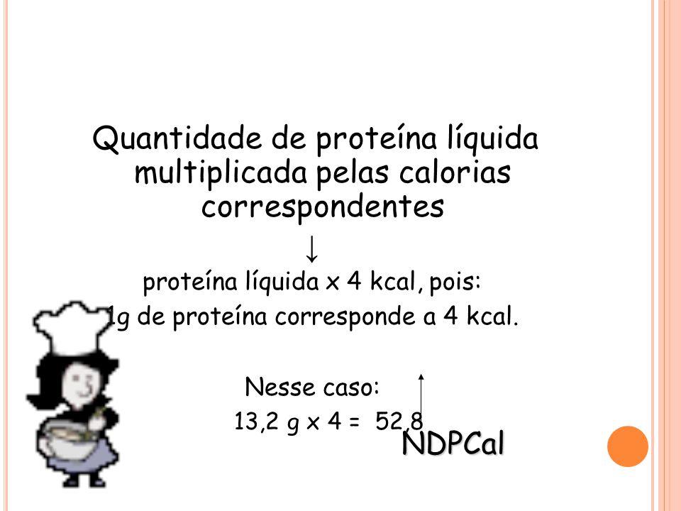 ↓ NDPCal proteína líquida x 4 kcal, pois: