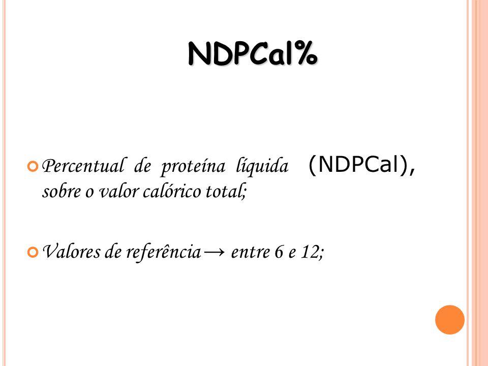 NDPCal% Percentual de proteína líquida (NDPCal), sobre o valor calórico total; Valores de referência → entre 6 e 12;
