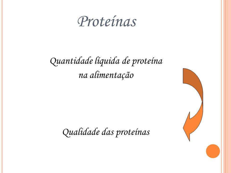 Proteínas Quantidade líquida de proteína na alimentação