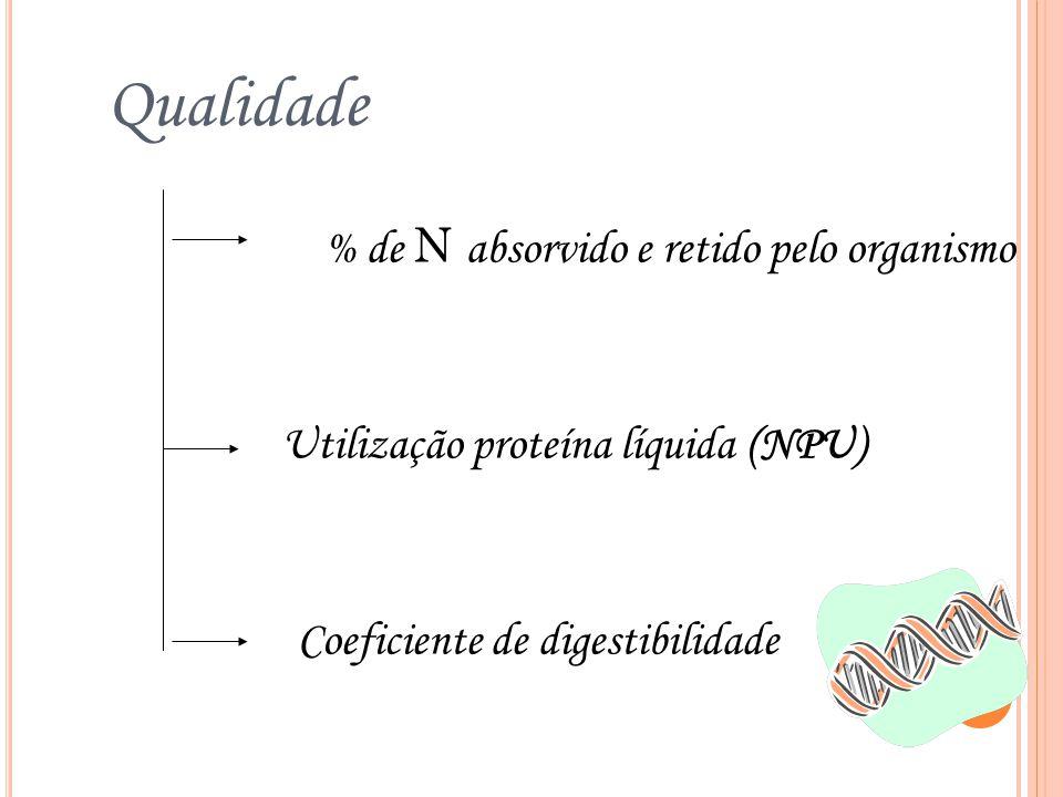 Utilização proteína líquida (NPU)