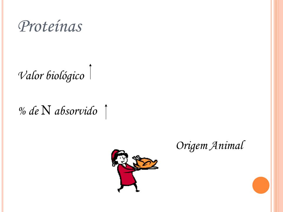Proteínas Valor biológico % de N absorvido Origem Animal