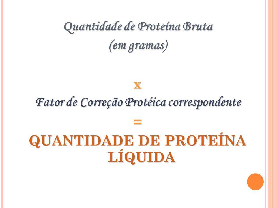 Quantidade de Proteína Bruta (em gramas) x