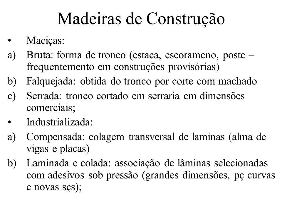 Madeiras de Construção
