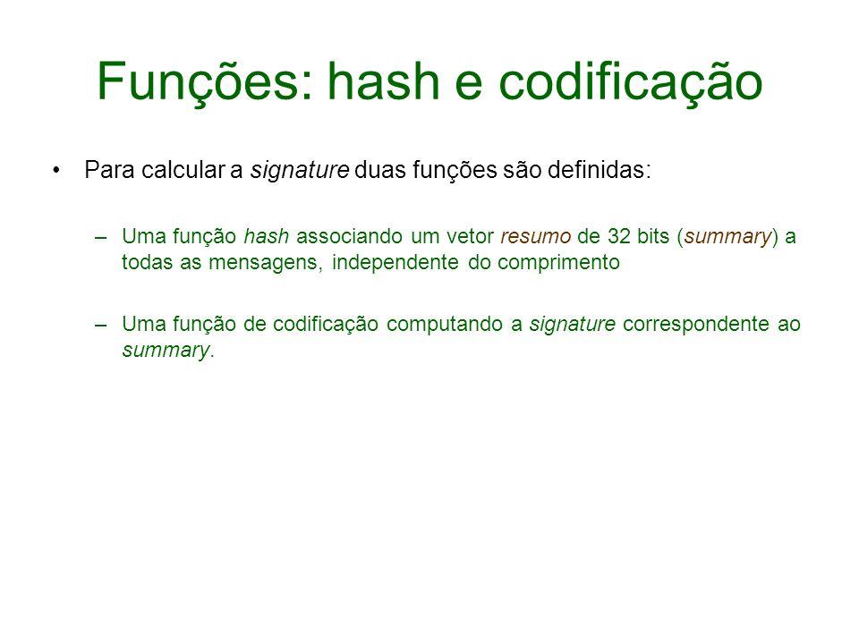 Funções: hash e codificação