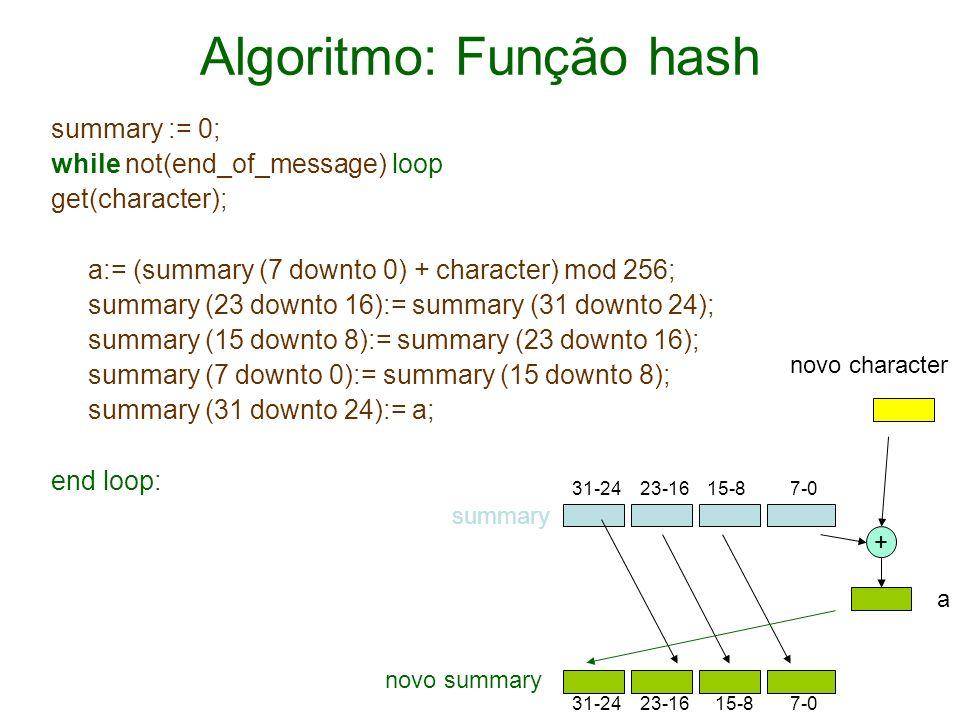 Algoritmo: Função hash