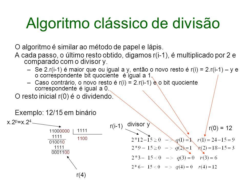 Algoritmo clássico de divisão