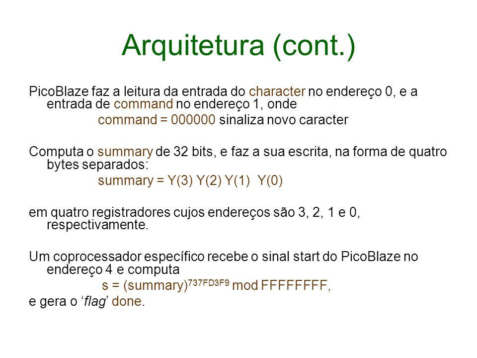 Arquitetura (cont.) PicoBlaze faz a leitura da entrada do character no endereço 0, e a entrada de command no endereço 1, onde.