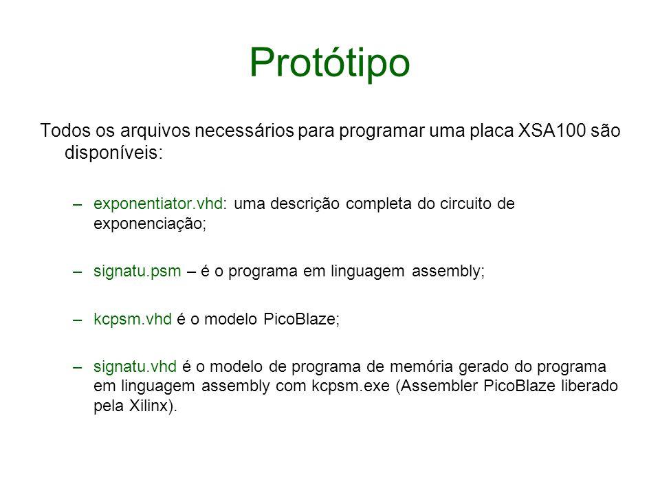 Protótipo Todos os arquivos necessários para programar uma placa XSA100 são disponíveis: