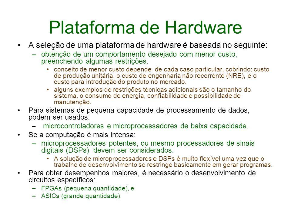Plataforma de Hardware