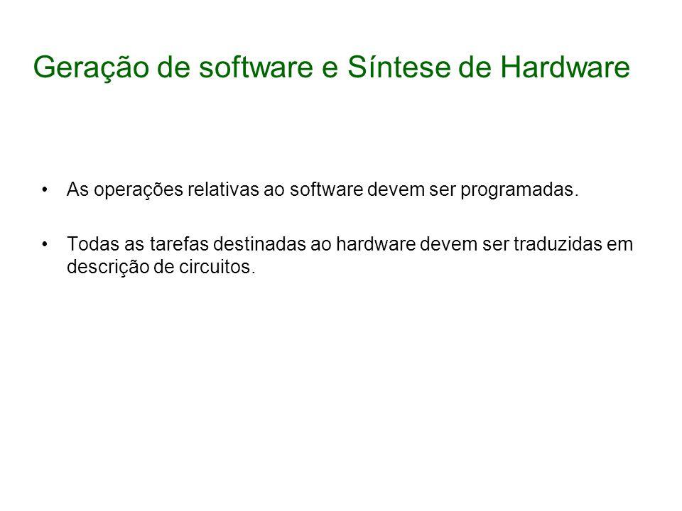 Geração de software e Síntese de Hardware
