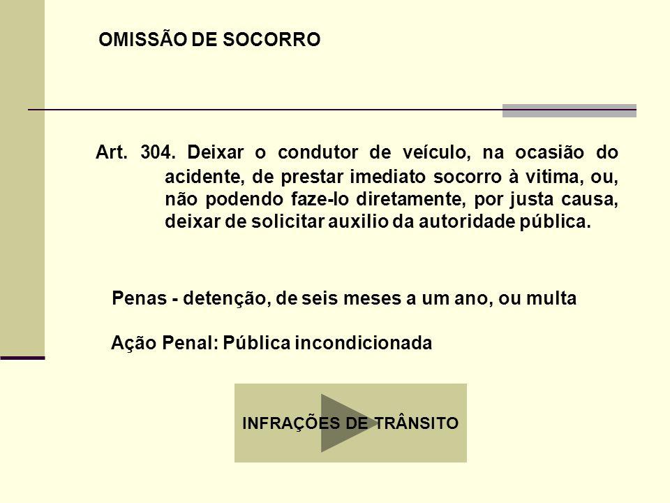 OMISSÃO DE SOCORRO
