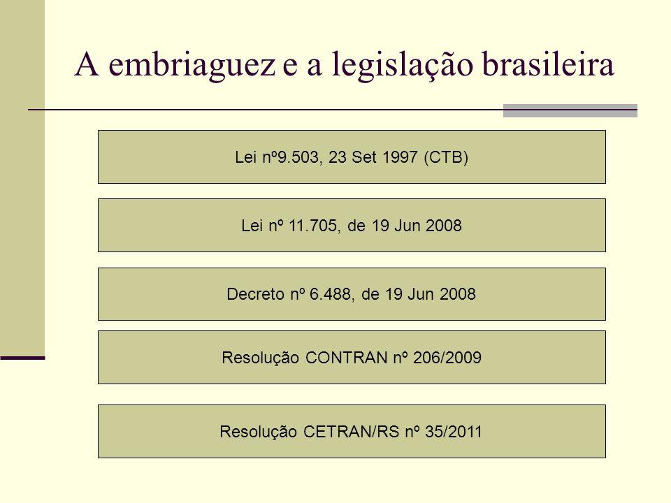 A embriaguez e a legislação brasileira