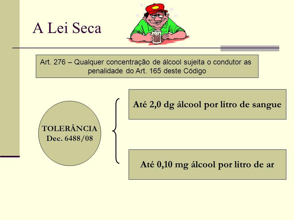 A Lei Seca Até 2,0 dg álcool por litro de sangue