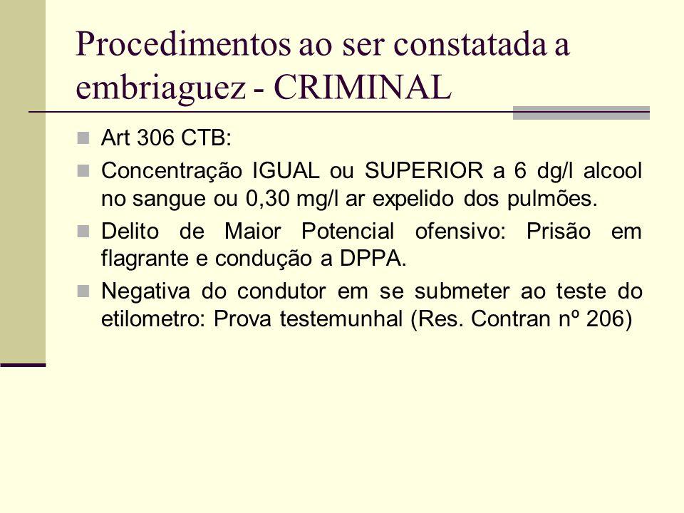 Procedimentos ao ser constatada a embriaguez - CRIMINAL