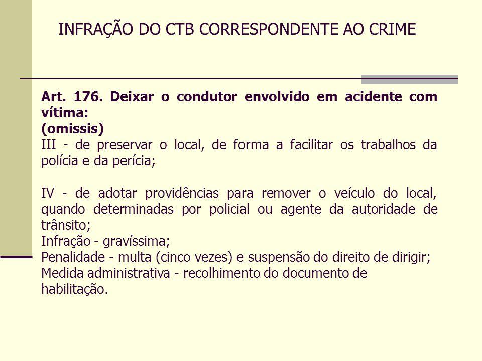 INFRAÇÃO DO CTB CORRESPONDENTE AO CRIME