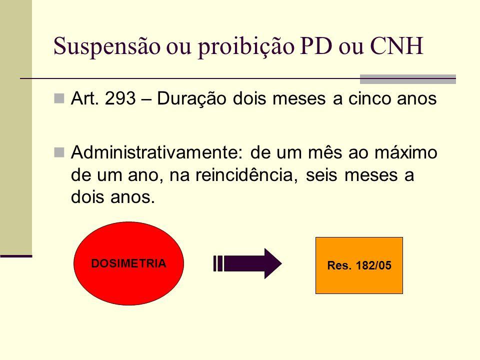 Suspensão ou proibição PD ou CNH