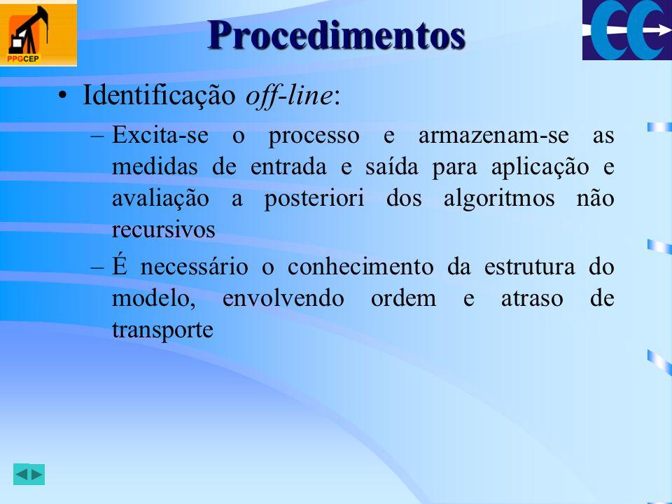 Procedimentos Identificação off-line: